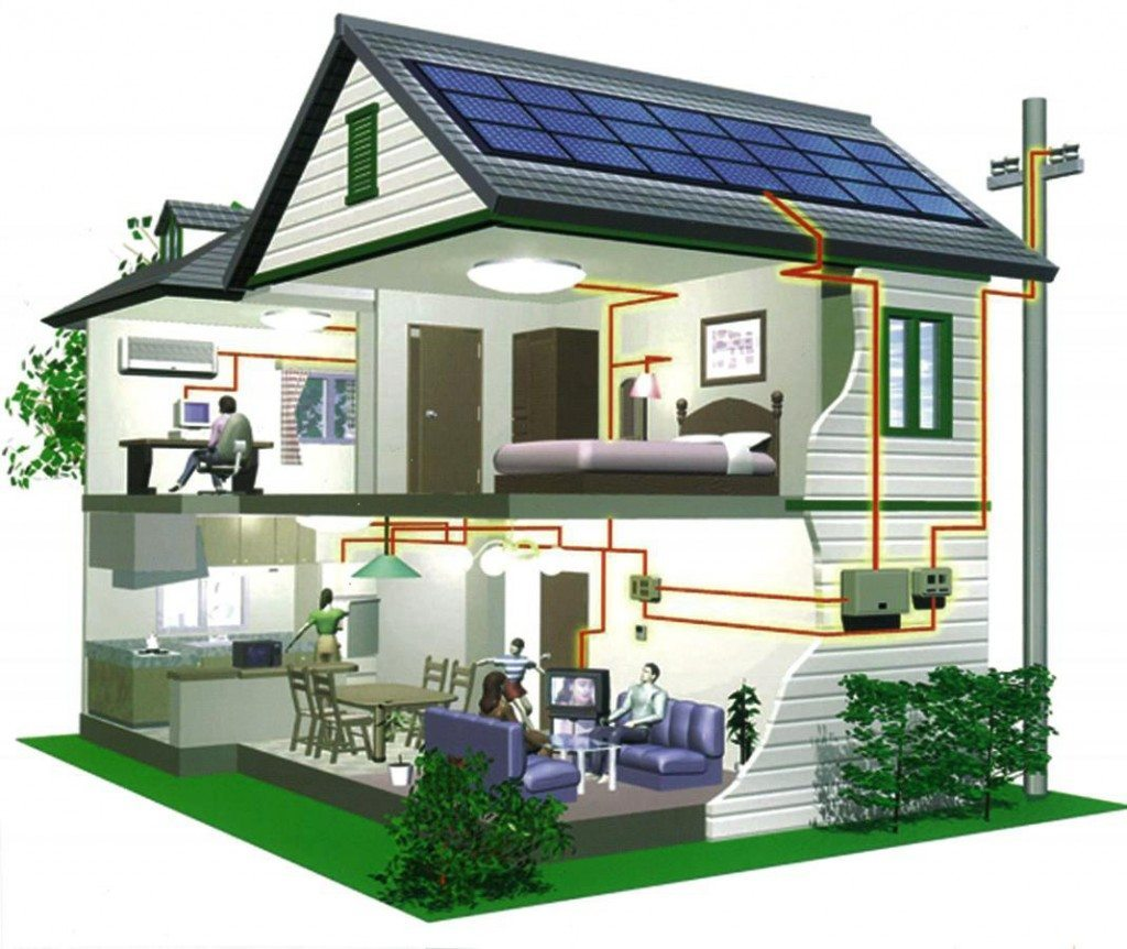 What is Solar PV? | Oxford Solar PV - Clean Energy For Life